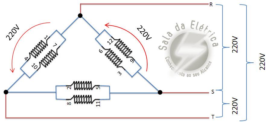 Comandos Elétricos - Fechamento Duplo Triângulo