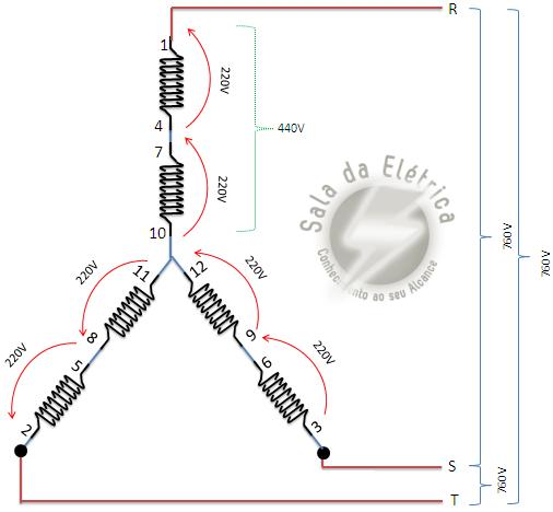 Comandos Elétricos - Fechamento Estrela