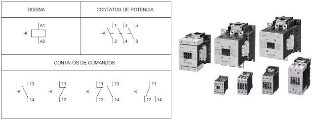 Comandos Elétricos - Contator de Potência