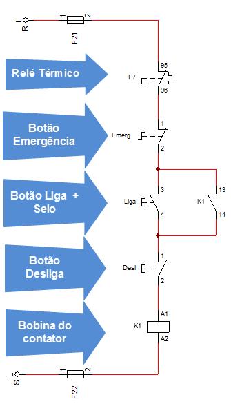 Comandos Elétricos - Diagrama de Comando