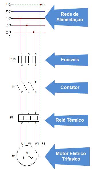 comandos elétricos - circuito de potência