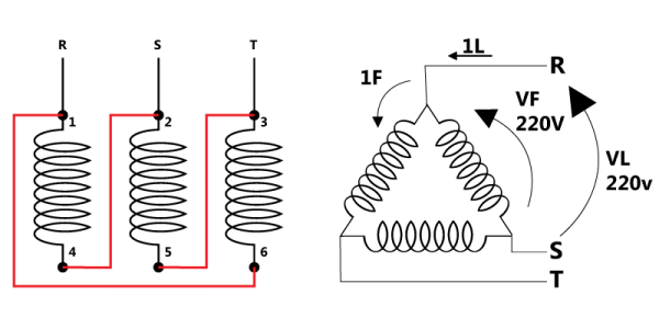 fechamento triângulo