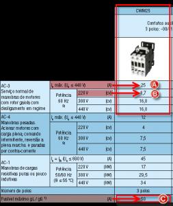 Comandos Elétricos - Dimensionamento Contator K1 e k2