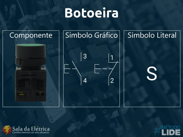 Botoeira símbolos encontrados em diagramas elétricos