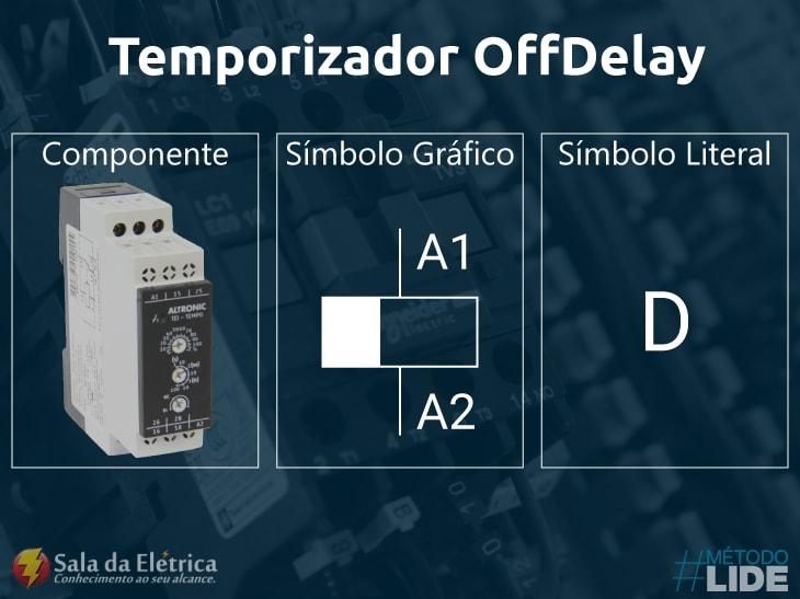 Temporizador OffDelay símbolos encontrados em diagramas elétricos