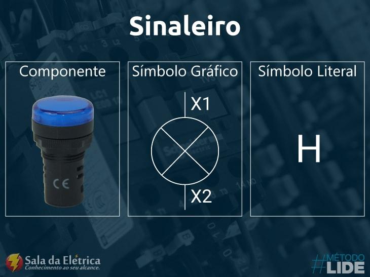 Sinaleiro símbolos encontrados em diagramas elétricos
