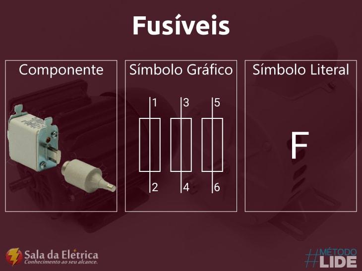 Fusíveis símbolos encontrados em diagramas elétricos