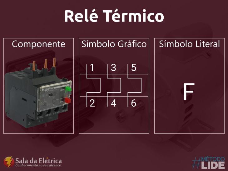Relé térmico símbolos encontrados em diagramas elétricos