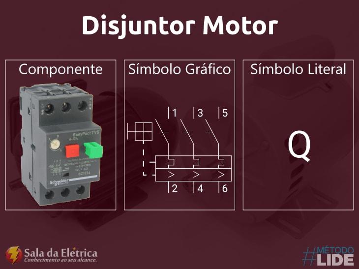 Disjuntor motor símbolos encontrados em diagramas elétricos