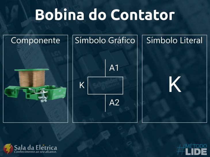 Bobina do contator símbolos encontrados em diagramas elétricos