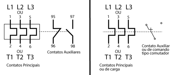 simbologia relé térmico