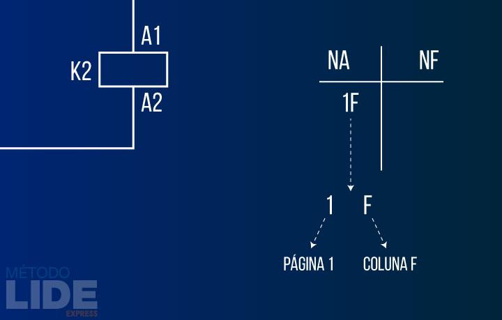 referência cruzada em diagramas elétricos