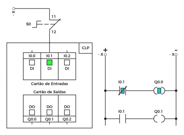Diagrama CLP 03