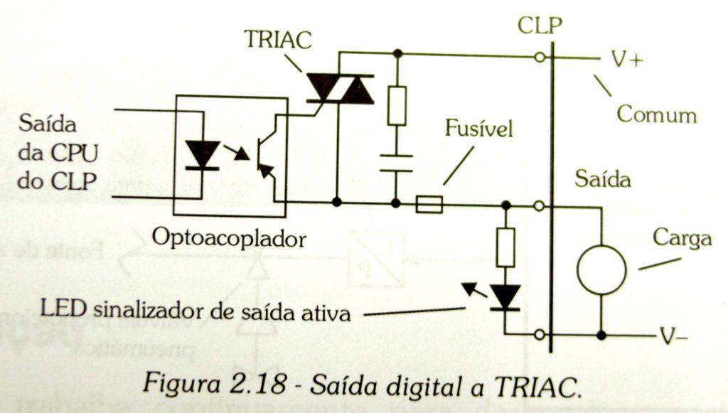 figura 2.18