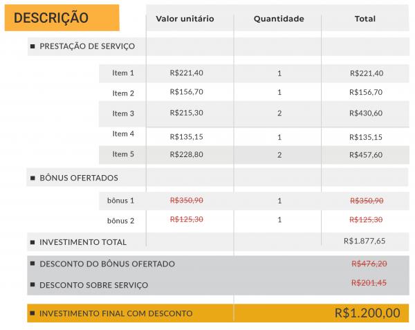Exemplo de tabela de investimento no orçamento de serviço
